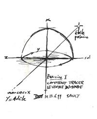 comment tracer le centre du monde